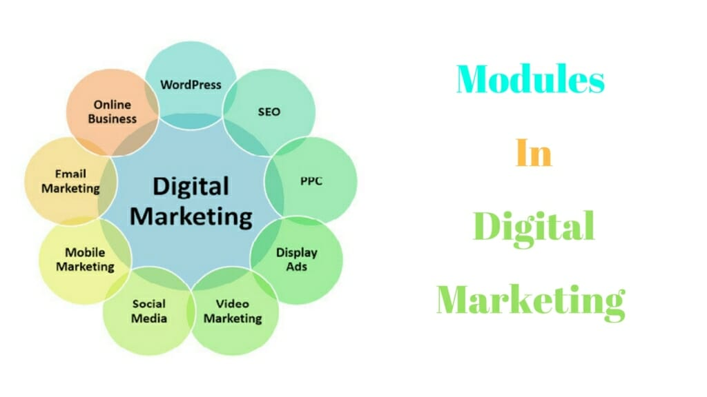 modules in Digital Marketing