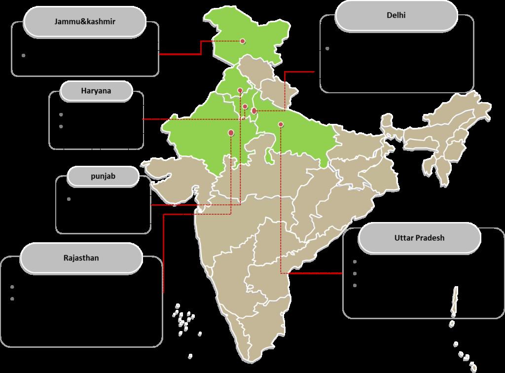 Digitalkal centers